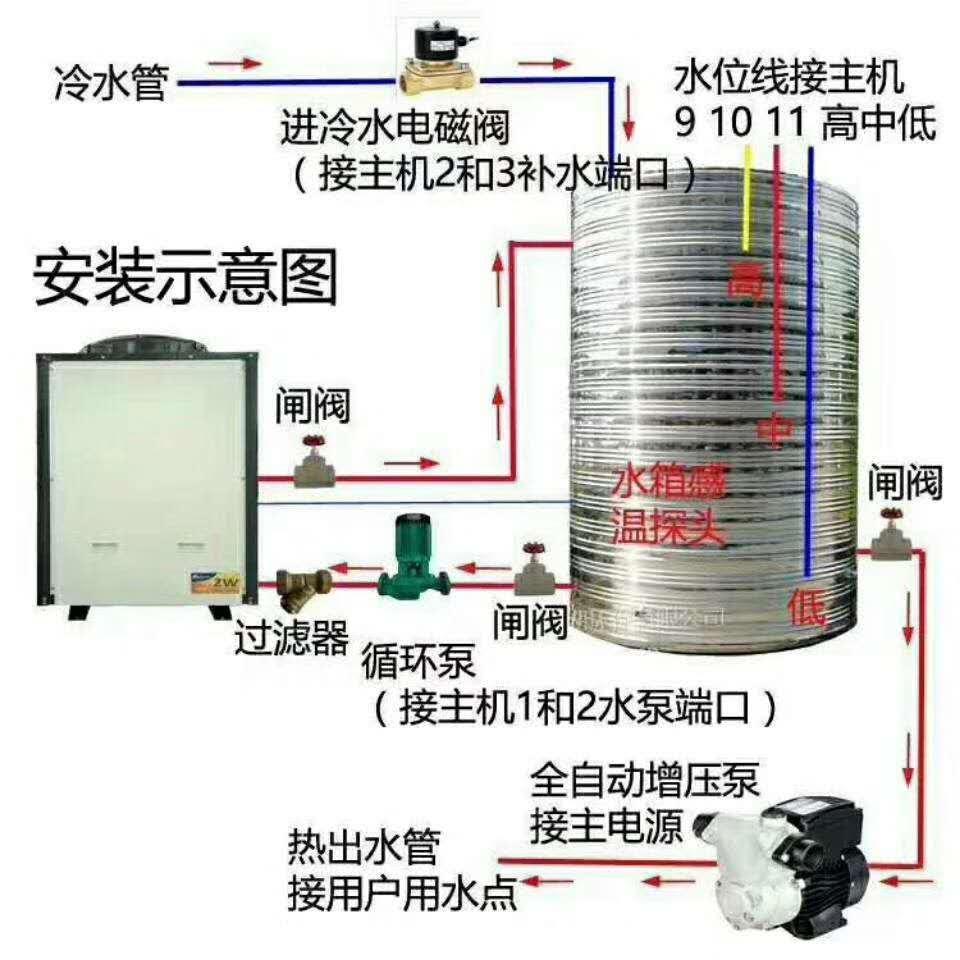 m6米乐app能热泵