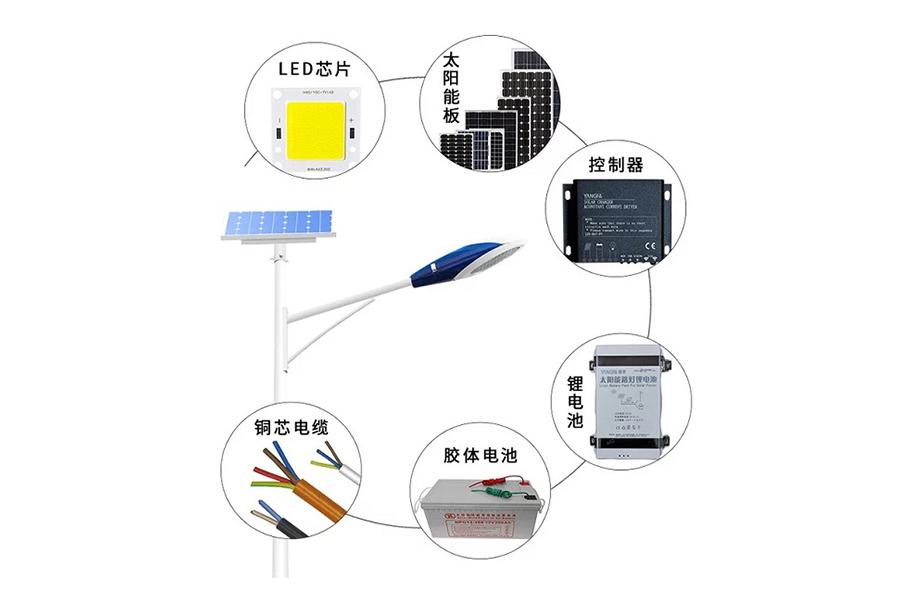太阳能城市路灯解决方案